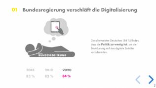 Digitalisierungsmonitor