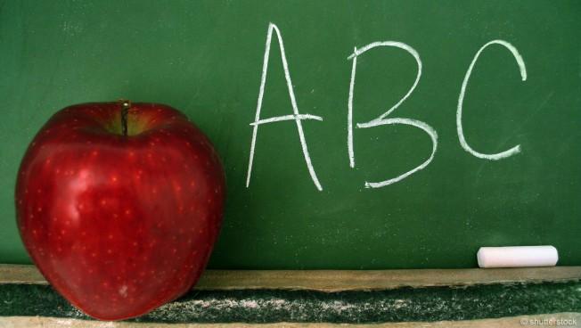 ABC in Kreideschrift an einer Tafel