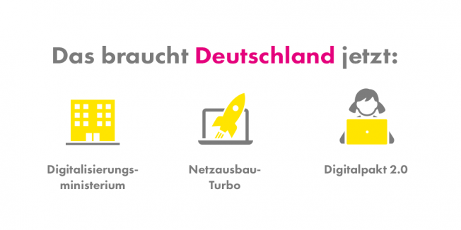 Digitalisierung, Digitalisierungsmonitor 2019, Internet, Netzpolitik, Digitalministerium, netzausbau, Digitalpakt 2.0